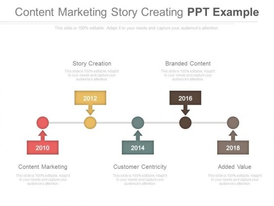 Content Marketing Story Creating Ppt Example