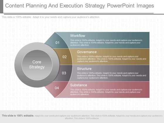 Content Planning And Execution Strategy Powerpoint Images