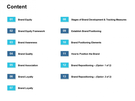 Content Ppt PowerPoint Presentation Layouts Diagrams
