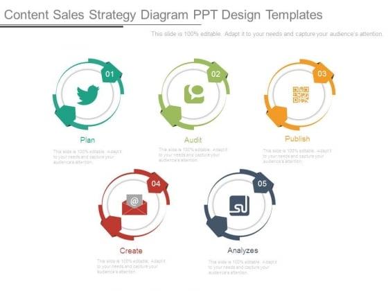 Content Sales Strategy Diagram Ppt Design Templates