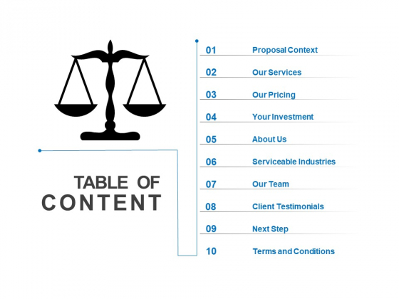 Content Serviceable Industries Ppt PowerPoint Presentation Layouts Design Inspiration
