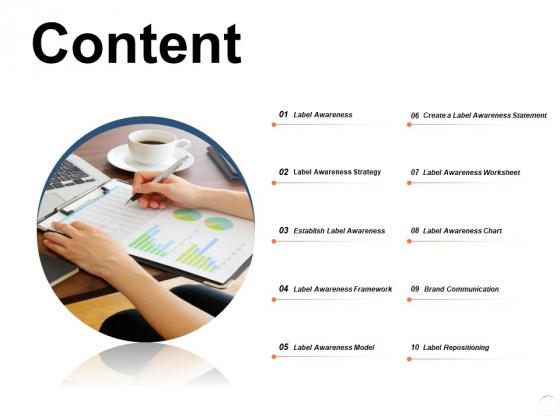 Content Strategy Communication Ppt PowerPoint Presentation Show Slide Portrait