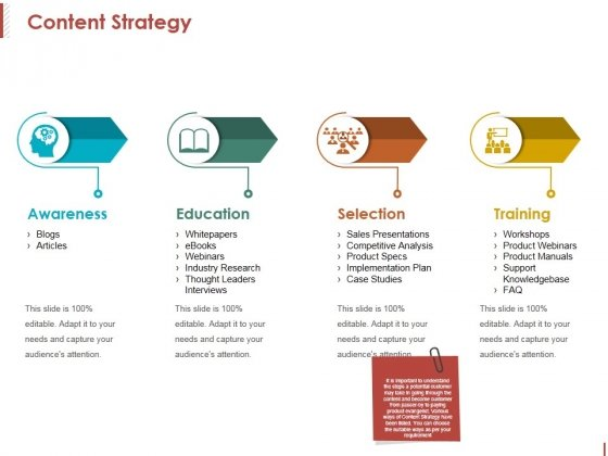 Content Strategy Ppt PowerPoint Presentation Styles Display