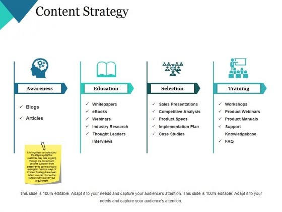 Content Strategy Ppt PowerPoint Presentation Summary