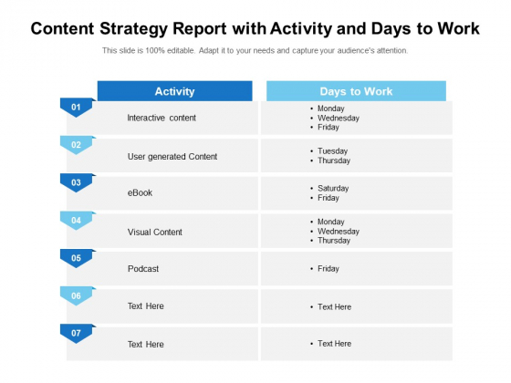 Content Strategy Report With Activity And Days To Work Ppt PowerPoint Presentation File Files PDF