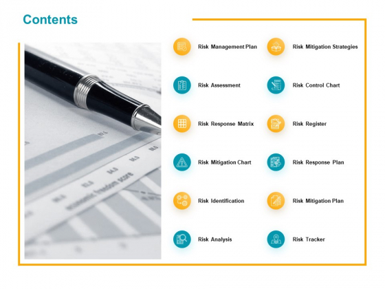 Contents Mitigation Strategies Ppt PowerPoint Presentation Icon Inspiration