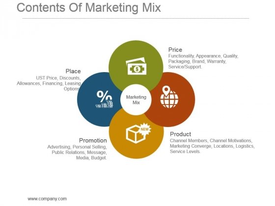 Contents Of Marketing Mix Powerpoint Slide Introduction