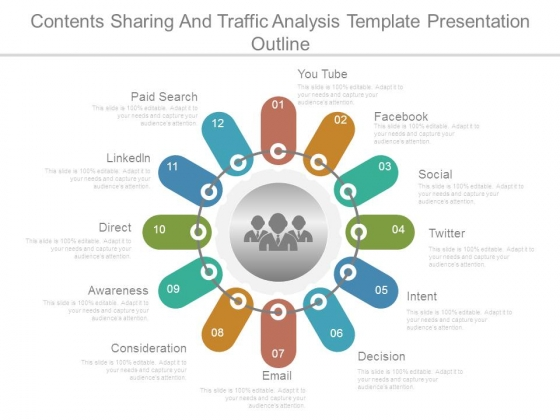 Contents Sharing And Traffic Analysis Template Presentation Outline