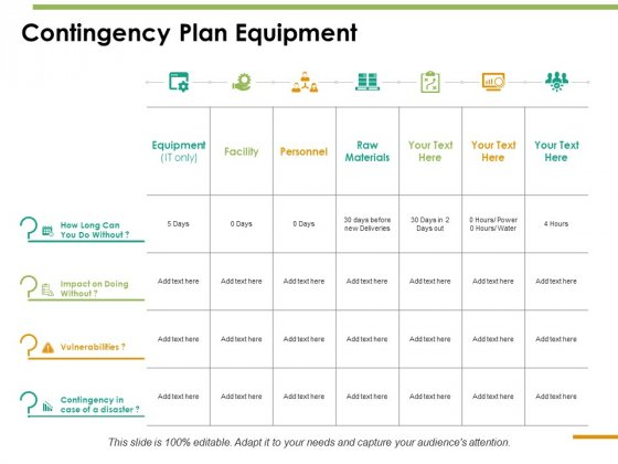 Contingency Plan Equipment Ppt PowerPoint Presentation Infographic Template Clipart Images