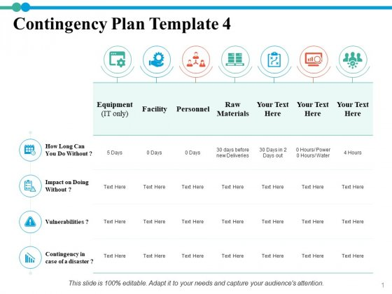 Contingency Plan Facility Ppt PowerPoint Presentation Icon Guidelines