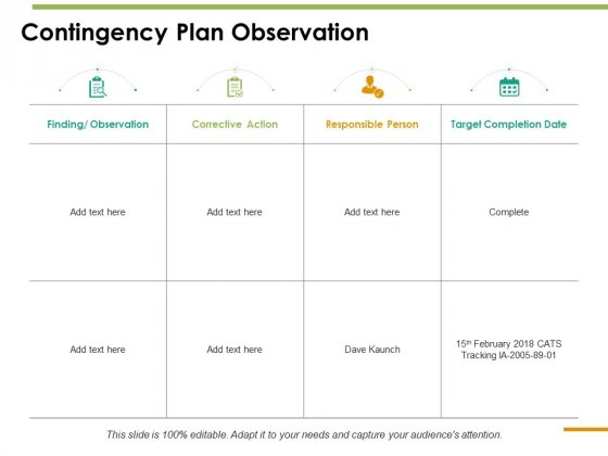 Contingency Plan Observation Ppt PowerPoint Presentation Infographic Template Infographics