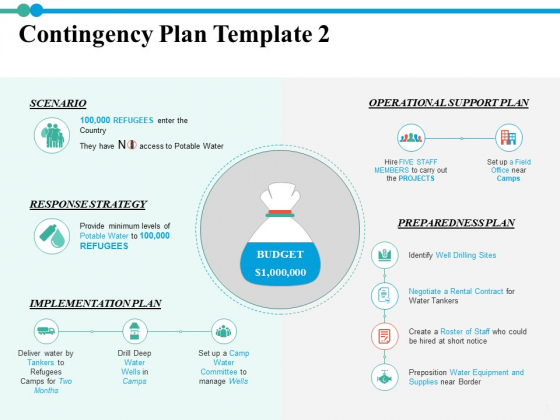 Contingency Plan Response Strategy Ppt PowerPoint Presentation Slides Inspiration