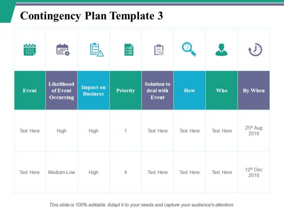 Contingency Plan Template Ppt PowerPoint Presentation Slides Microsoft