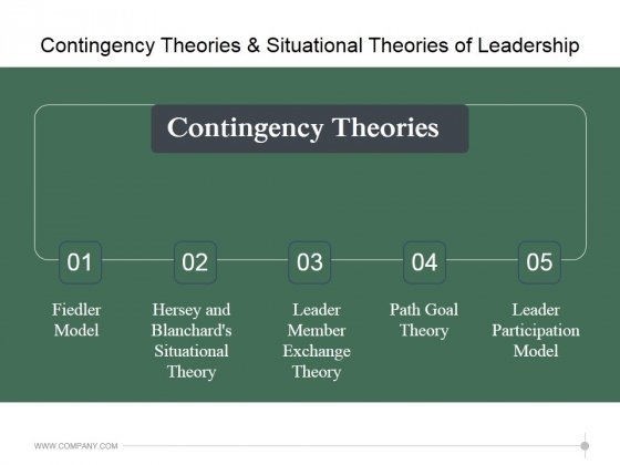 Contingency Theories And Situational Theories Of Leadership Ppt Powerpoint Presentation Designs Powerpoint Templates