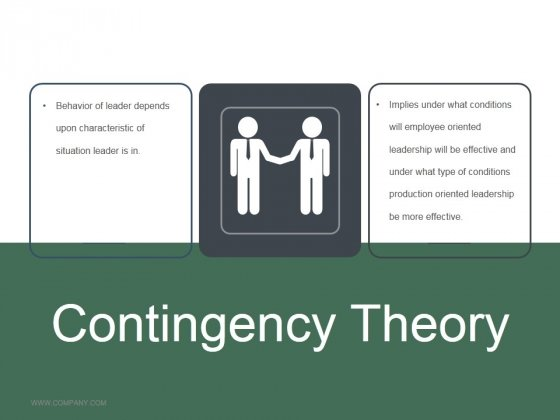 Contingency Theory Ppt PowerPoint Presentation Outline
