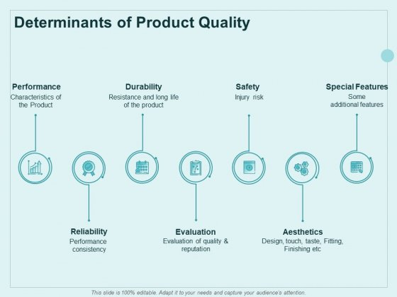 Continual Improvement Model Determinants Of Product Quality Ppt Model Infographics PDF
