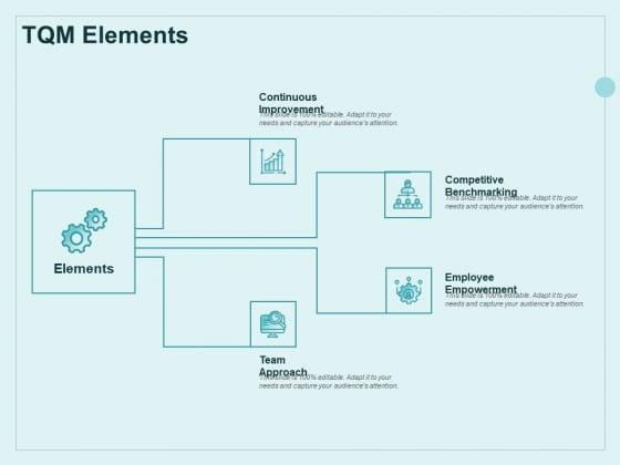 Continual Improvement Model TQM Elements Ppt Infographic Template Images PDF