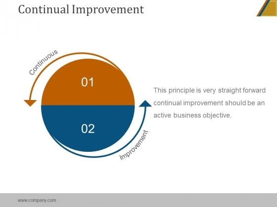 Continual Improvement Ppt PowerPoint Presentation Graphics