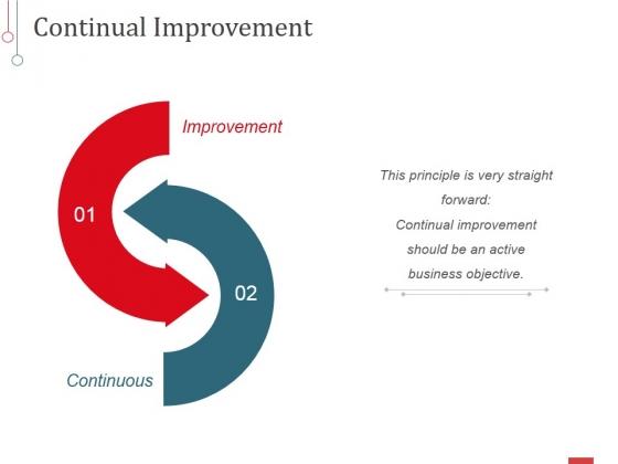 Continual Improvement Ppt PowerPoint Presentation Inspiration Slide Portrait