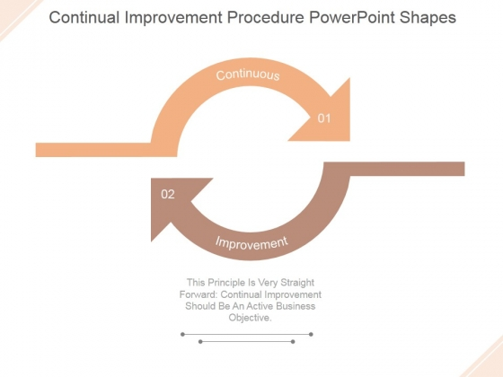 Continual Improvement Procedure Ppt PowerPoint Presentation Show