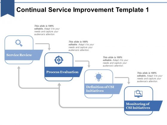 Continual Service Improvement Template 1 Ppt PowerPoint Presentation Ideas Example Topics