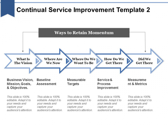 Continual Service Improvement Template 2 Ppt PowerPoint Presentation Gallery Themes