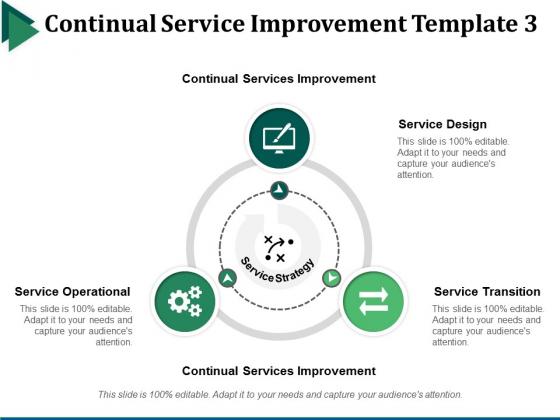 Continual Service Improvement Template 3 Ppt PowerPoint Presentation Portfolio Guidelines