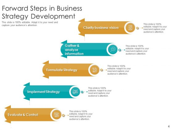 Continue_Ahead_Strategy_Business_Ppt_PowerPoint_Presentation_Complete_Deck_Slide_4