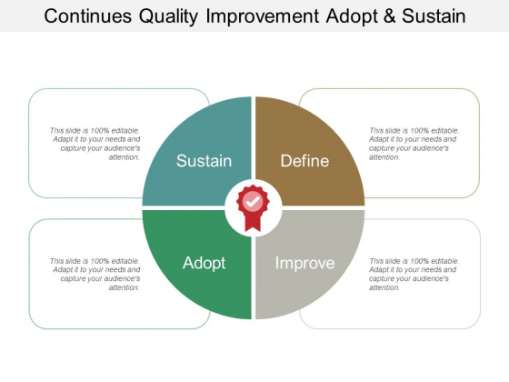 Continues Quality Improvement Adopt And Sustain Ppt PowerPoint Presentation Infographic Template Guidelines