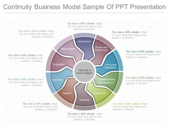 Continuity Business Model Sample Of Ppt Presentation