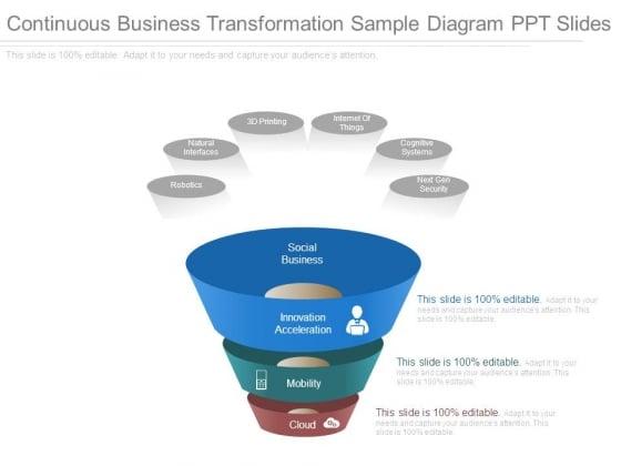 Continuous Business Transformation Sample Diagram Ppt Slides
