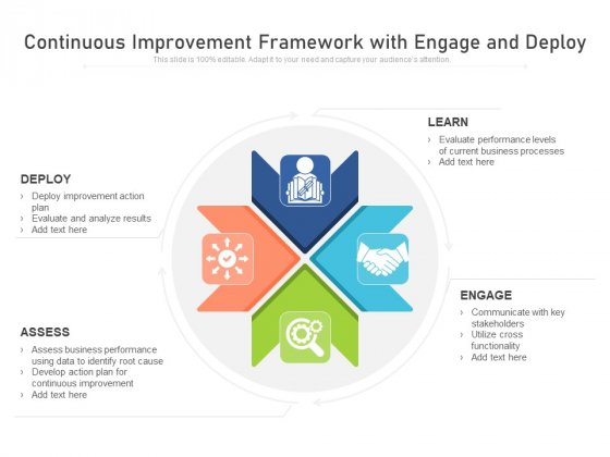 Continuous Improvement Framework With Engage And Deploy Ppt PowerPoint Presentation File Summary PDF