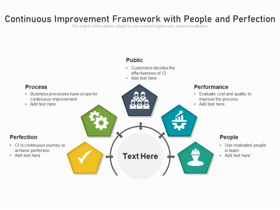 Continuous Improvement Framework With People And Perfection Ppt PowerPoint Presentation File Templates PDF