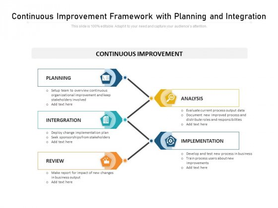 Continuous Improvement Framework With Planning And Integration Ppt PowerPoint Presentation File Slide Download PDF