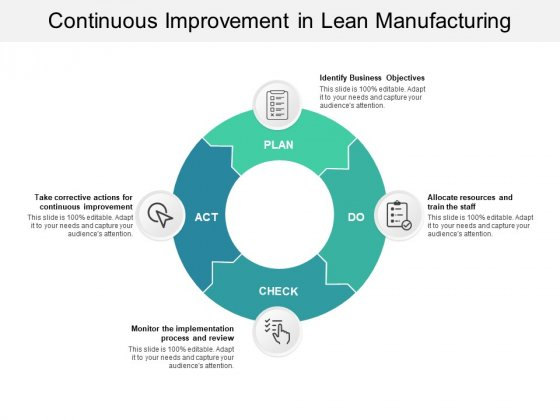 Continuous Improvement In Lean Manufacturing Ppt PowerPoint Presentation Outline Files