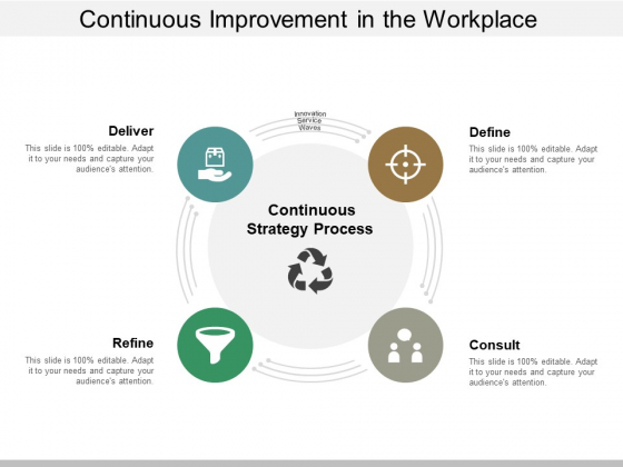 Continuous Improvement In The Workplace Ppt Powerpoint Presentation File Elements