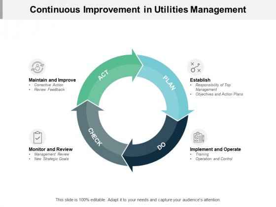 Continuous Improvement In Utilities Management Ppt PowerPoint Presentation Styles Inspiration