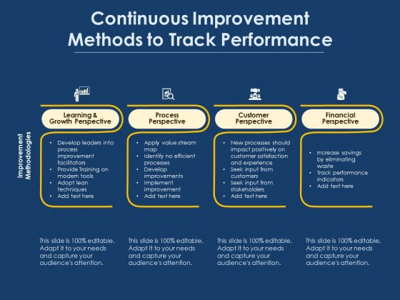 Continuous Improvement Methods To Track Performance Ppt PowerPoint Presentation Infographic Template Backgrounds PDF