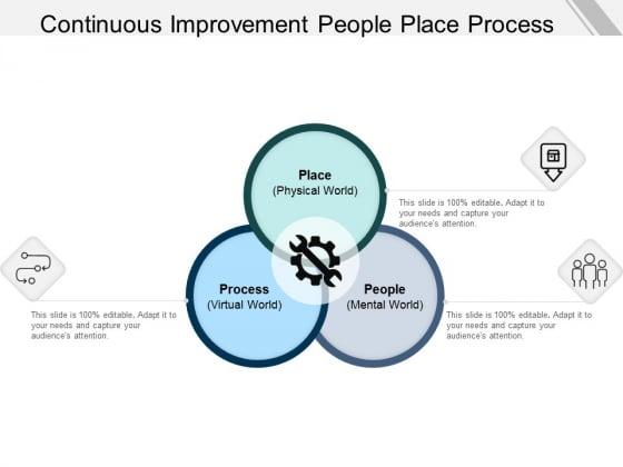 Continuous Improvement People Place Process Ppt Powerpoint Presentation Deck