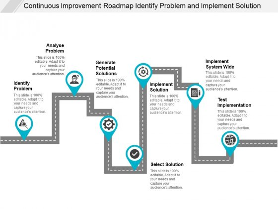 Continuous Improvement Roadmap Identify Problem And Implement Solution Ppt PowerPoint Presentation Outline Portfolio