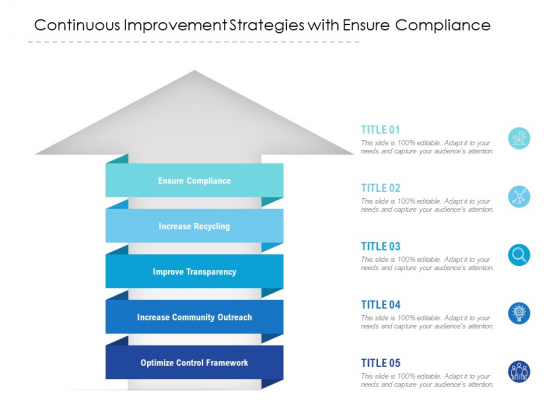 Continuous Improvement Strategies With Ensure Compliance Ppt PowerPoint Presentation Show Examples