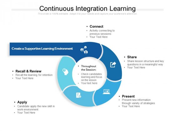 Continuous Integration Learning Ppt PowerPoint Presentation Infographic Template Graphics Pictures