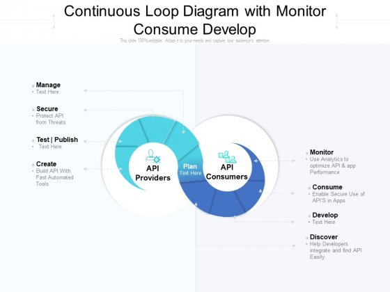 Continuous_Loop_Diagram_With_Monitor_Consume_Develop_Ppt_PowerPoint_Presentation_Outline_Example_Topics_Slide_1