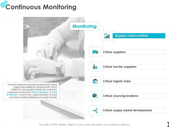 Continuous Monitoring Ppt PowerPoint Presentation Backgrounds