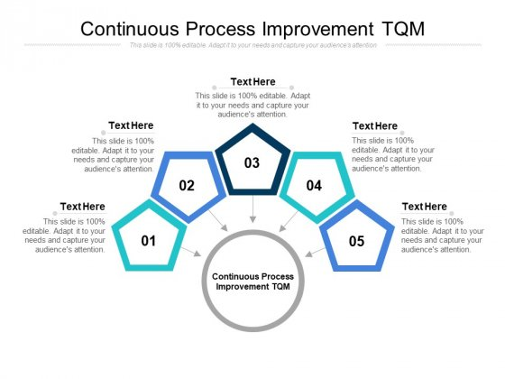 Continuous Process Improvement TQM Ppt PowerPoint Presentation Summary Ideas Cpb