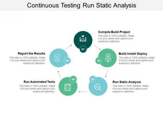Continuous Testing Run Static Analysis Ppt PowerPoint Presentation Pictures Grid