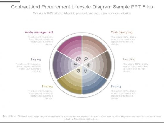 Contract And Procurement Lifecycle Diagram Sample Ppt Files