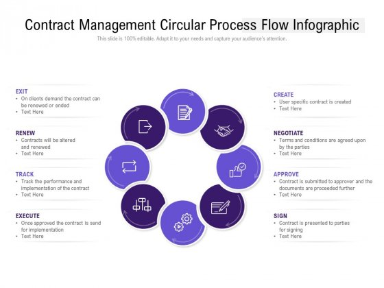 Contract Management Circular Process Flow Infographic Ppt PowerPoint Presentation Infographics Graphics Template