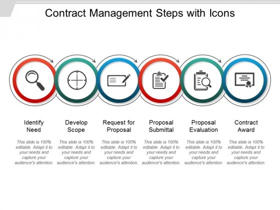Contract Management Steps With Icons Ppt PowerPoint Presentation Professional Gallery
