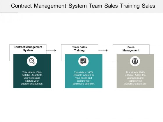 Contract Management System Team Sales Training Sales Management Ppt PowerPoint Presentation Infographics Example File
